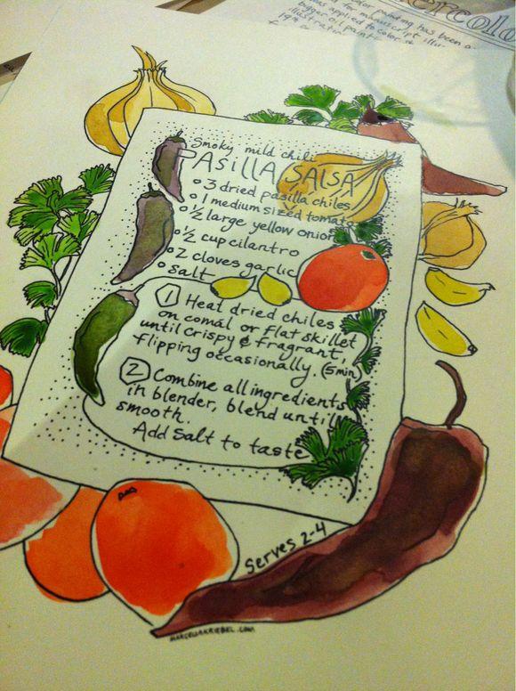 Comida Latina + Watercolors+District Taco